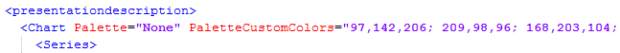 PaletteCustomColors - Original in the crm chart xml