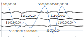 ScaleBreak on chart type Spline in MS CRM 2011 CRM Chart