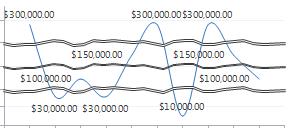 ScaleBreak on chart type Spline in MS CRM 2011 CRM Chart