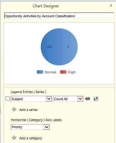 Create base chart xml to modify later. crm chart xml