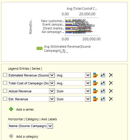 Chart Designer for Custom Campaign Chart