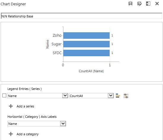 2 Create Base Chart