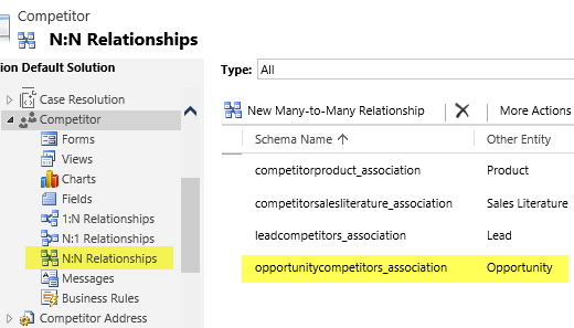 3 Solution Editor See NN relationships