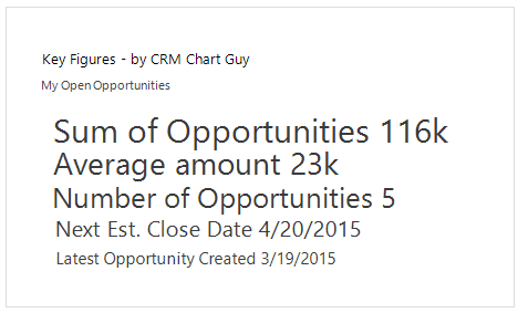 MS Dynamics CRM key figures total, sum, average, next est. close date. CRM chart custom xml.