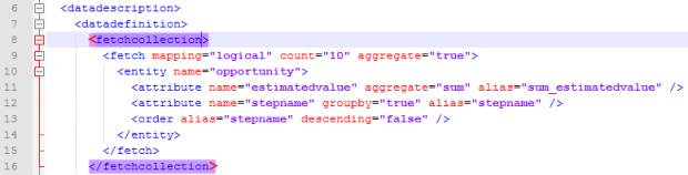 FetchCollection Simple chart xml in MS Dynamics CRM