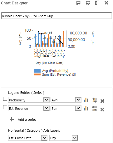 Chart Editor - intial setting both Y values - MS Dynamics CRM