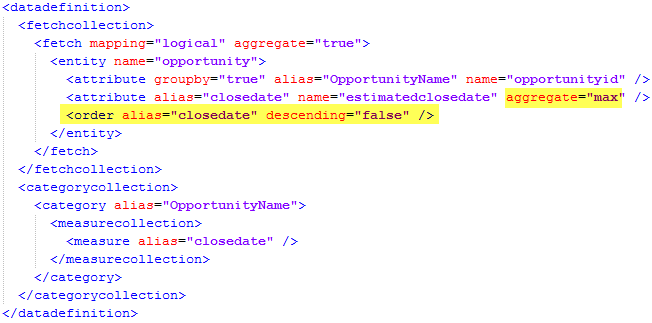 Color Code Data Definition and ensuring order is correct in the chart xml