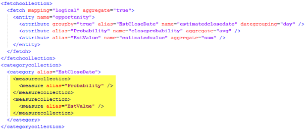 FetchCollection and CateogryCollection with new aliases - Measures highlighted