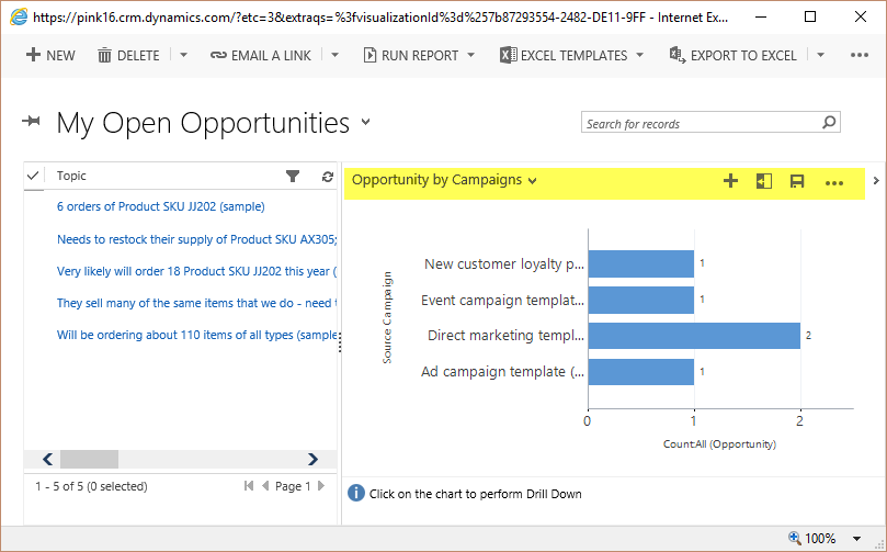 MS CRM Chart Editor and XML Overview | crm chart guy