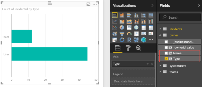 Use new appended owner table with Dynamics 365 Users and Owners in Power BI visulizations.