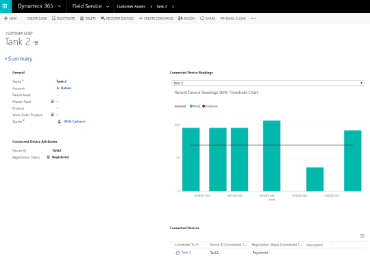 Power BI tile, record specific in Dynamics 365 form.
