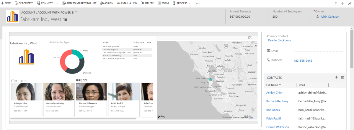 Contextual Power BI Reports on Dynamics 365 forms | crm