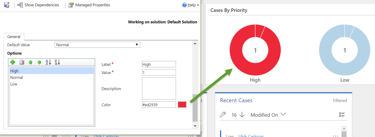 Use Color Codes From Option Sets In Both Dynamics 365 Charts And