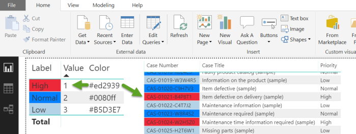 power bi option set color value