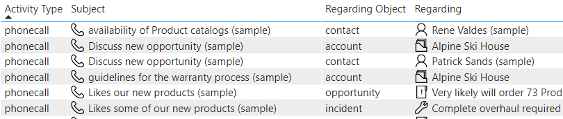 Table in Power BI with icons matching Unified Interface Power App